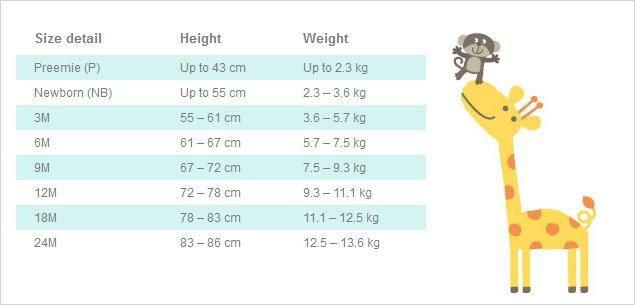 美國品牌OshKosh B'gosh桃紅橫條紋短袖包屁衣(3M)(9M)(18M)(24M)